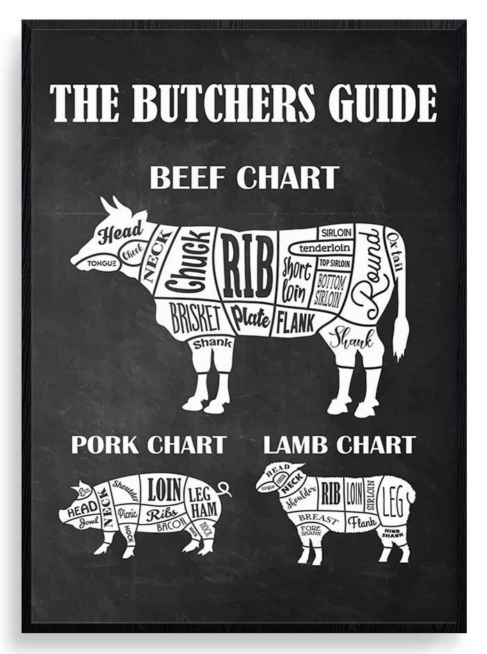 The Butchers Guide Poster wallsticker