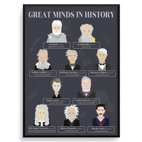 Great Minds in History Poster wallsticker