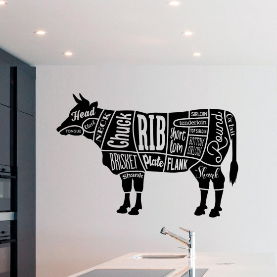 Beef cuts wallsticker